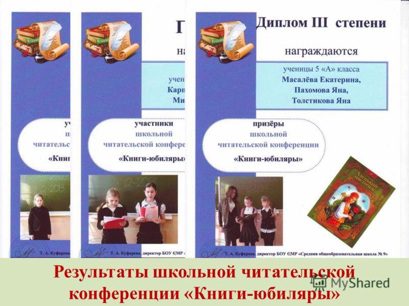 Результаты школьной читательской конференции «Книги-юбиляры»