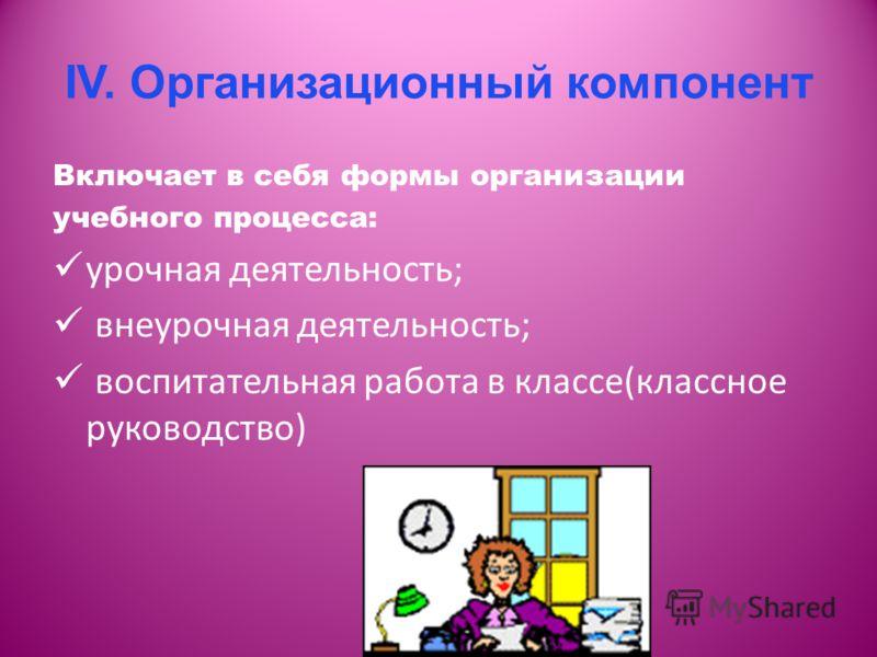 IV. Организационный компонент Включает в себя формы организации учебного процесса: урочная деятельность; внеурочная деятельность; воспитательная работа в классе(классное руководство)