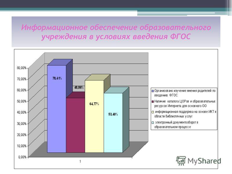 Информационное обеспечение образовательного учреждения в условиях введения ФГОС