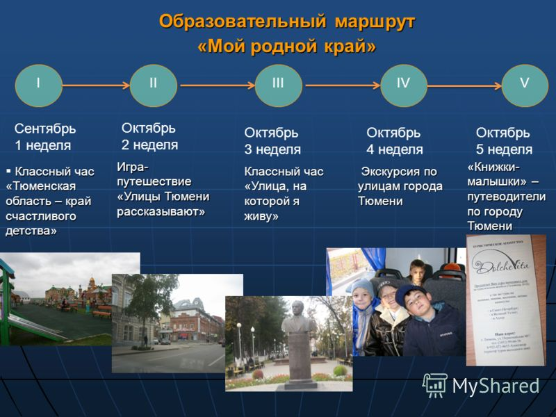 Презентация Наш Родной Край Тюменский
