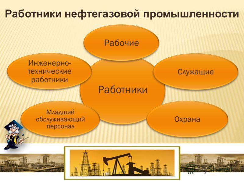 Работники нефтегазовой промышленности Работники Рабочие СлужащиеОхрана Инженерно- технические работники Младший обслуживающий персонал