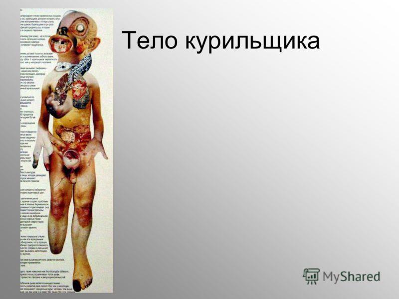 Тело курильщика