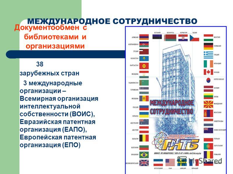 МЕЖДУНАРОДНОЕ СОТРУДНИЧЕСТВО Документообмен с библиотеками и организациями 38 зарубежных стран 3 международные организации – Всемирная организация интеллектуальной собственности (ВОИС), Евразийская патентная организация (ЕАПО), Европейская патентная