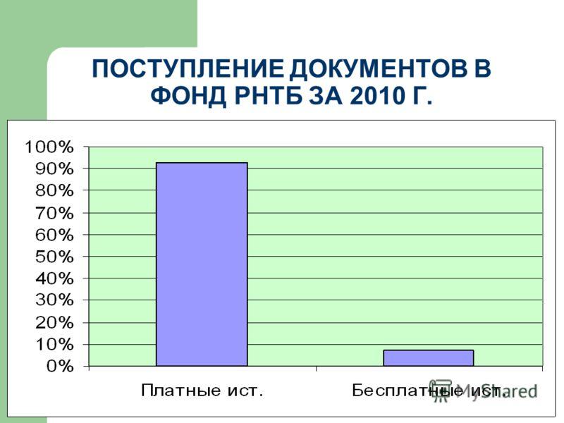 ПОСТУПЛЕНИЕ ДОКУМЕНТОВ В ФОНД РНТБ ЗА 2010 Г.