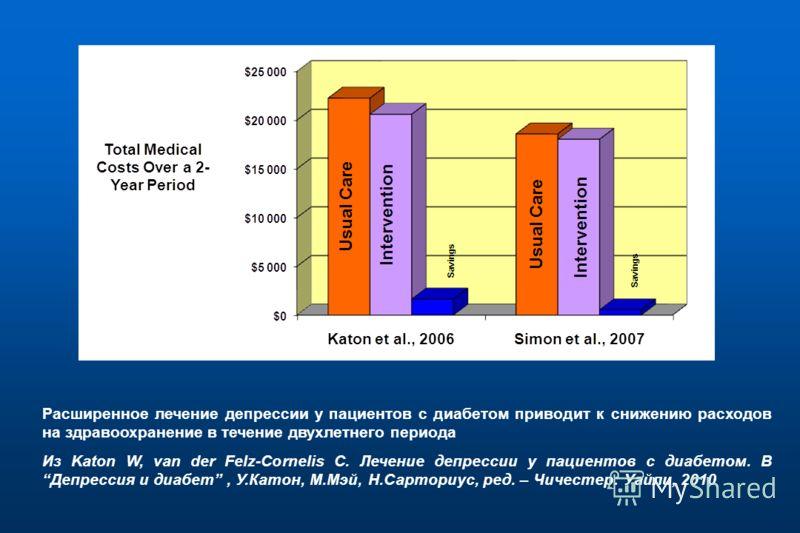 Расширенное лечение депрессии у пациентов с диабетом приводит к снижению расходов на здравоохранение в течение двухлетнего периода Из Katon W, van der Felz-Cornelis C. Лечение депрессии у пациентов с диабетом. ВДепрессия и диабет, У.Катон, М.Мэй, Н.С