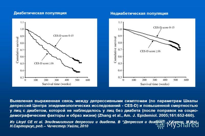 Выявленая выраженная связь между депрессивными симптомаи (по параметрам Шкалы депрессий Центра эпидемиологических исследований - CES-D) и повышенной смертностью у лиц с диабетом, которой не наблюдалось у лиц без диабета (после поправок на социо- демо