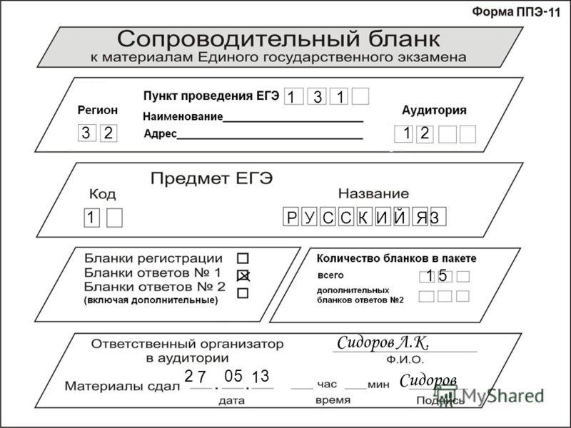 32 131 12 1 РУССКИЙЯЗ 15 Сидоров Л.К. Сидоров 2 7 0 5 1 3