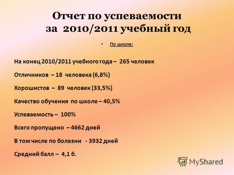 Отчет по успеваемости за 2010/2011 учебный год По школе: На конец 2010/2011 учебного года – 265 человек Отличников – 18 человека (6,8%) Хорошистов – 89 человек (33,5%) Качество обучения по школе – 40,5% Успеваемость – 100% Всего пропущено – 4662 дней