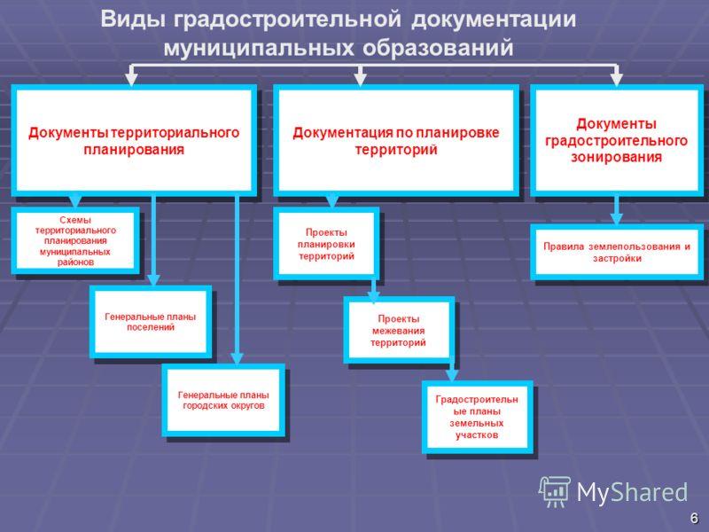 Схемы территориального