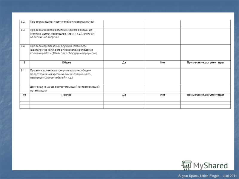 Sigrun Späte / Ulrich Finger – Juni 2011 8.2.Проверка защиты посетителей от лазерных лучей 8.3. Проверка безопасности технического оснащения (техника сцены, переездные лавки и т.д.), включая обеспечение энергией 8.4. Проверка привлечения служб безопа