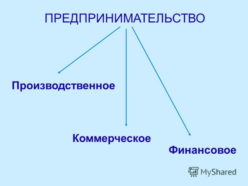 ПРЕДПРИНИМАТЕЛЬСТВО Производственное Коммерческое Финансовое