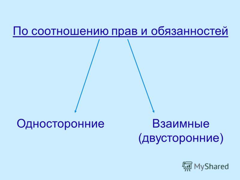 По соотношению прав и обязанностей ОдносторонниеВзаимные (двусторонние)