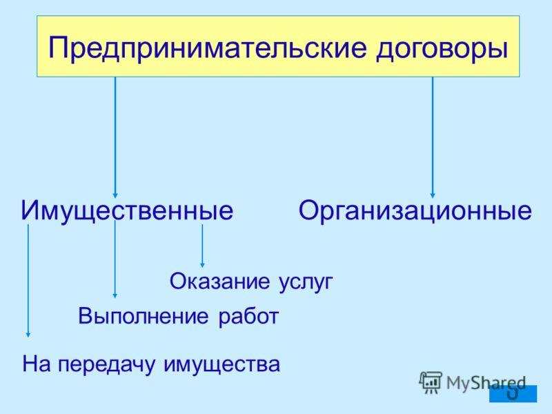 Предпринимательские договоры ОрганизационныеИмущественные На передачу имущества Выполнение работ Оказание услуг
