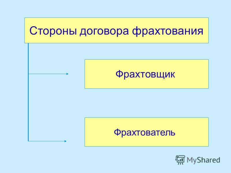 Стороны договора фрахтования Фрахтовщик Фрахтователь