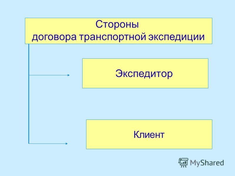 Стороны договора транспортной экспедиции Экспедитор Клиент
