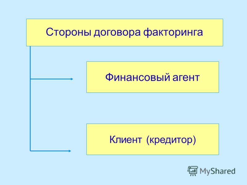 Стороны договора факторинга Финансовый агент Клиент (кредитор)