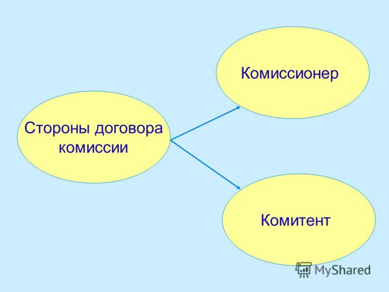 Стороны договора комиссии Комиссионер Комитент