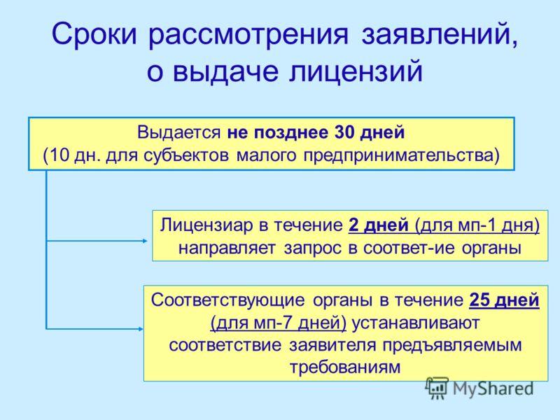 Сроки рассмотрения заявлений, о выдаче лицензий Выдается не позднее 30 дней (10 дн. для субъектов малого предпринимательства) Лицензиар в течение 2 дней (для мп-1 дня) направляет запрос в соответ-ие органы Соответствующие органы в течение 25 дней (дл