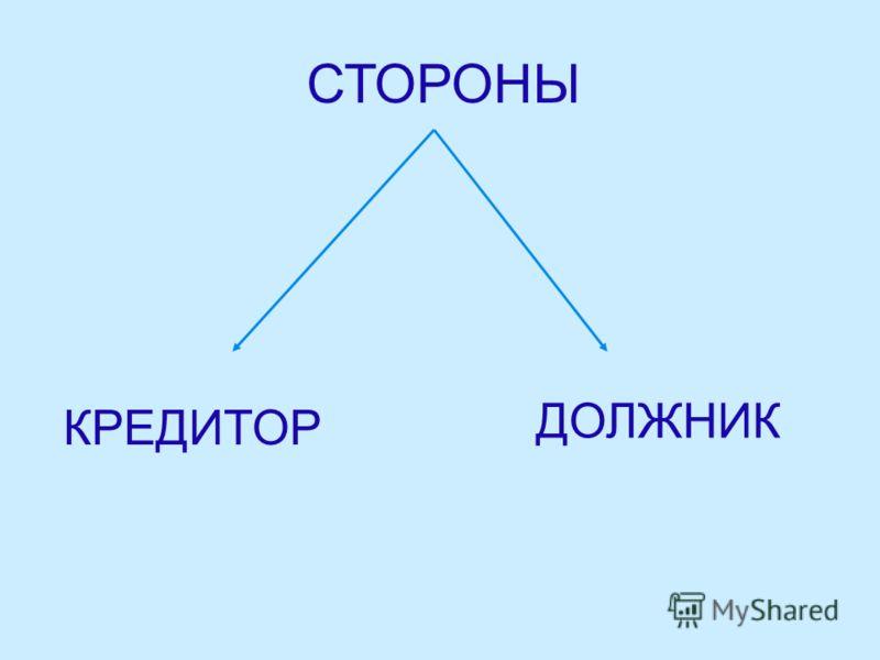 СТОРОНЫ КРЕДИТОР ДОЛЖНИК