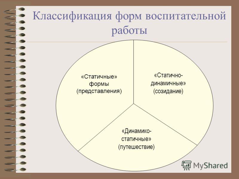 Классификация форм воспитательной работы «Статичные» формы (представления) «Статично- динамичные» (созидание) «Динамико- статичные» (путешествие)