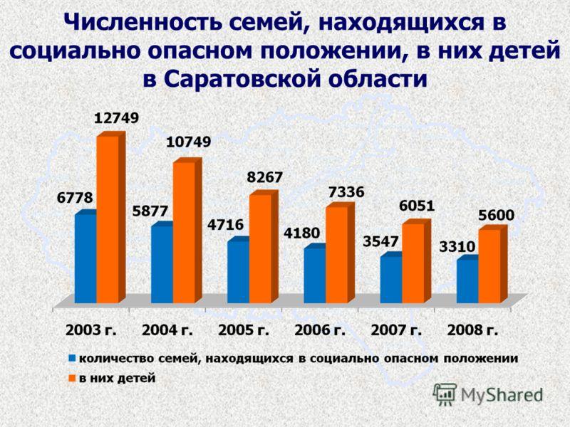 Численность семей, находящихся в социально опасном положении, в них детей в Саратовской области