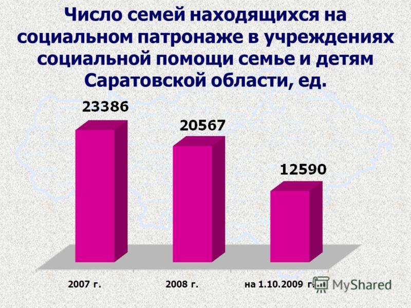 Число семей находящихся на социальном патронаже в учреждениях социальной помощи семье и детям Саратовской области, ед.