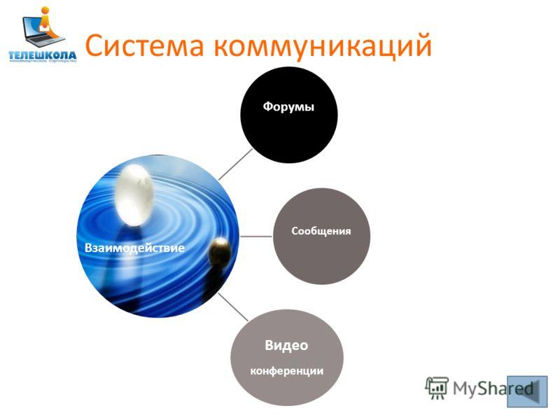Форумы Сообщения Видео конференции Система коммуникаций Взаимодействие