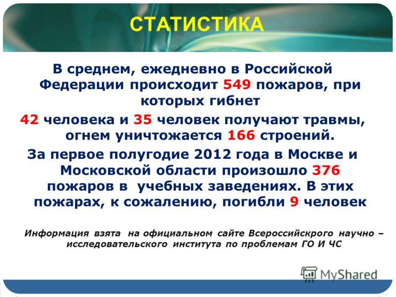 СТАТИСТИКА В среднем, ежедневно в Российской Федерации происходит 549 пожаров, при которых гибнет 42 человека и 35 человек получают травмы, огнем уничтожается 166 строений. За первое полугодие 2012 года в Москве и Московской области произошло 376 пож