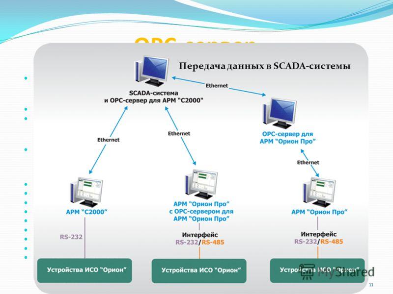 OPC-сервер OPC-сервер программа, получающая данные во внутреннем формате устройства или системы и преобразующая эти данные в формат OPC. OPC-сервер является источником данных для OPC- клиентов. По своей сути OPC-сервер это некий универсальный драйвер