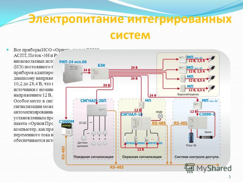 Электропитание интегрированных систем Все приборы ИСО «Орион», кроме С2000- АСПТ, Поток -3Н и Рупор, питаются от низковольтных источников электропитания (ИЭ) постоянного тока. Большинство приборов адаптированы к широкому диапазону напряжения электроп