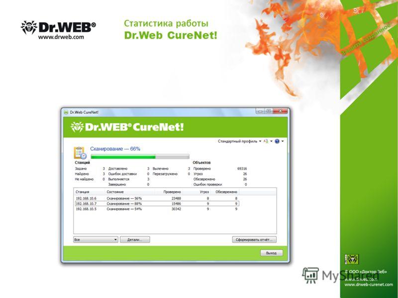 Статистика работы Dr.Web CureNet!