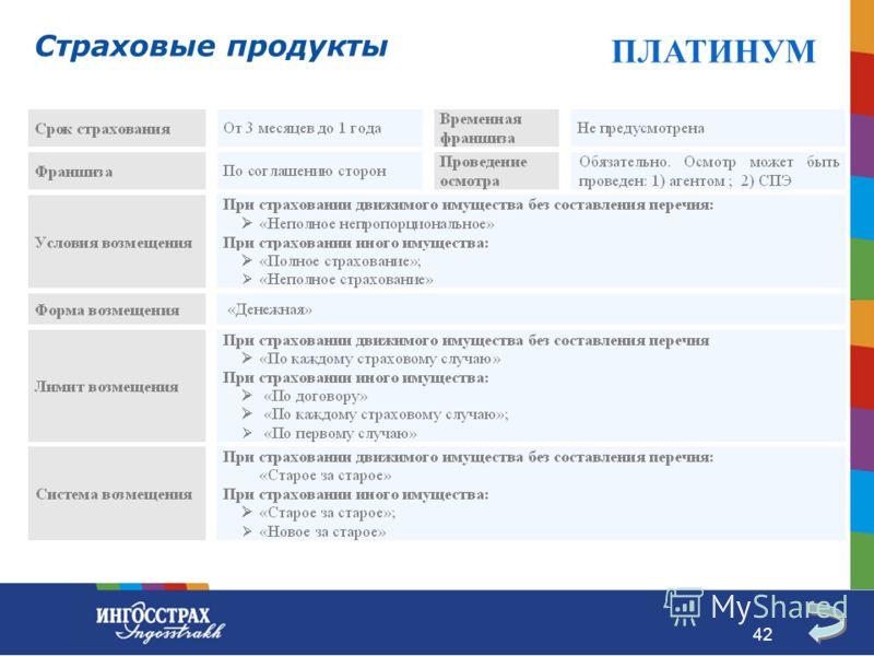 42 Страховые продукты ПЛАТИНУМ