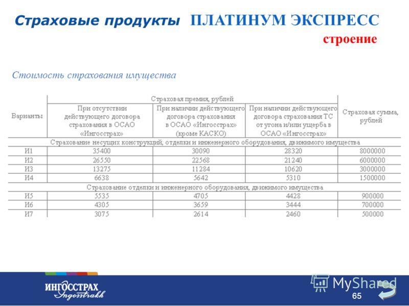 65 Стоимость страхования имущества Страховые продукты ПЛАТИНУМ ЭКСПРЕСС строение