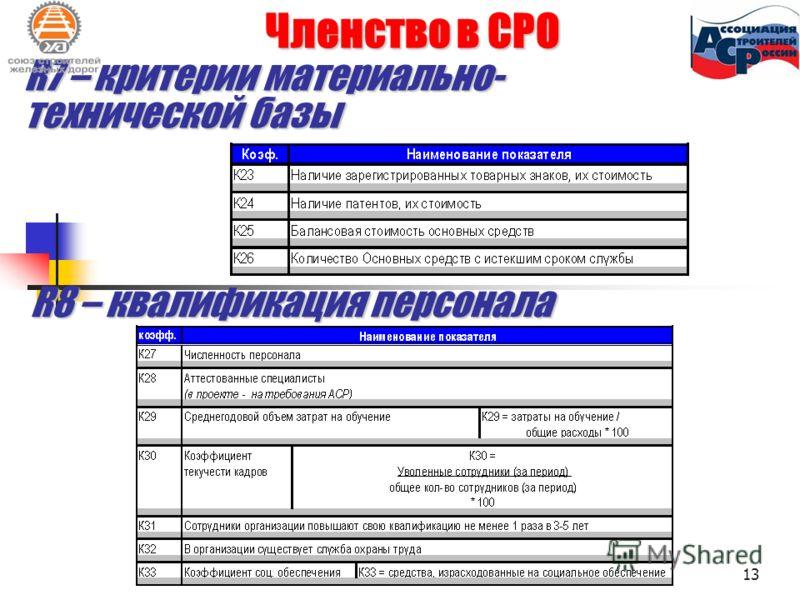 R7 – критерии материально- технической базы Членство в СРО R8 – квалификация персонала 13