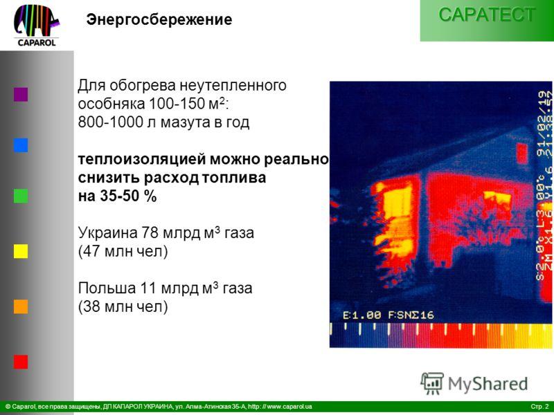 Стр. 2© Caparol, все права защищены, ДП КАПАРОЛ УКРАИНА, ул. Алма-Атинская 35-А, http: // www.caparol.ua Для обогрева неутепленного особняка 100-150 м 2 : 800-1000 л мазута в год теплоизоляцией можно реально снизить расход топлива на 35-50 % Украина