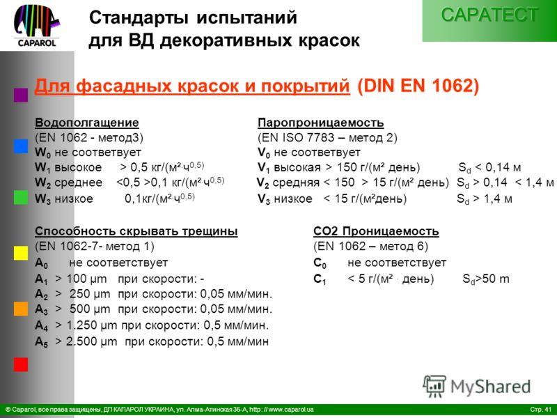 Стр. 41© Caparol, все права защищены, ДП КАПАРОЛ УКРАИНА, ул. Алма-Атинская 35-А, http: // www.caparol.ua Для фасадных красок и покрытий (DIN EN 1062) Водополгащение Паропроницаемость (EN 1062 - метод3) (EN ISO 7783 – метод 2) W 0 не соответвует V 0