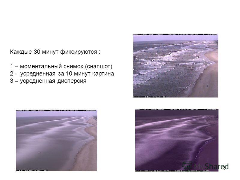 3 Каждые 30 минут фиксируются : 1 – моментальный снимок (снапшот) 2 - усредненная за 10 минут картина 3 – усредненная дисперсия