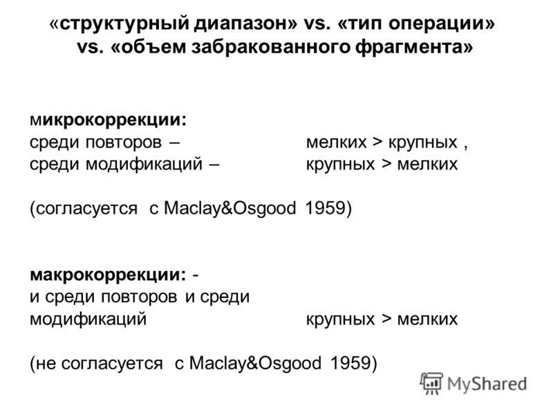 микрокоррекции: среди повторов – мелких > крупных, среди модификаций – крупных > мелких (согласуется с Maclay&Osgood 1959) макрокоррекции: - и среди повторов и среди модификаций крупных > мелких (не согласуется с Maclay&Osgood 1959) «структурный диап
