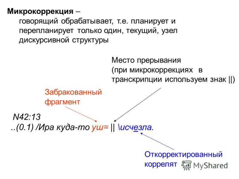 N42:13..(0.1) /Ира куда-то уш= || \исчезла. Забракованный фрагмент Откорректированный коррелят Микрокоррекция – говорящий обрабатывает, т.е. планирует и перепланирует только один, текущий, узел дискурсивной структуры Место прерывания (при микрокоррек