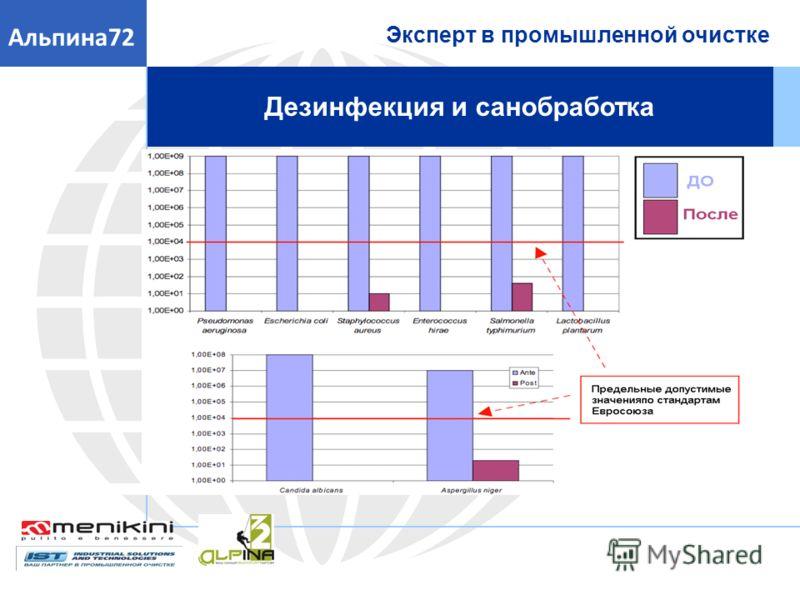 Дезинфекция и санобработка Эксперт в промышленной очистке Альпина72