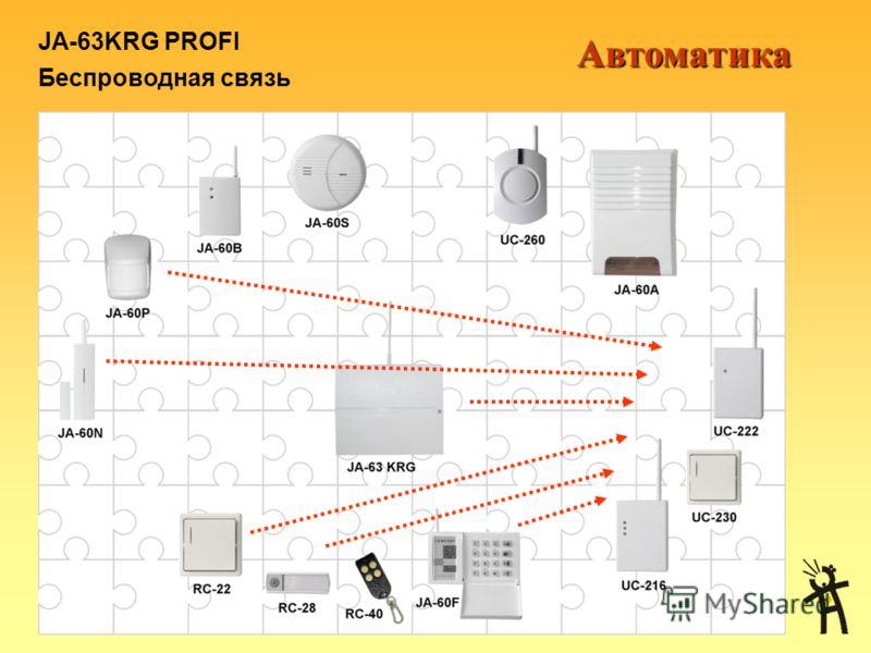 JA-63KRG PROFI Беспроводной звонок Беспроводная связь