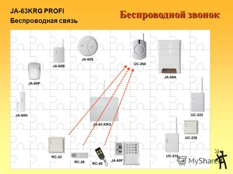 JA-63KRG PROFI Сигналы Беспроводная связь