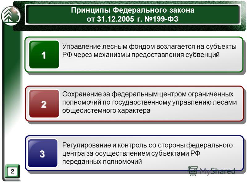 2 Принципы Федерального закона от 31.12.2005 г. 199-ФЗ 1 Управление лесным фондом возлагается на субъекты РФ через механизмы предоставления субвенций 3 Регулирование и контроль со стороны федерального центра за осуществлением субъектами РФ переданных