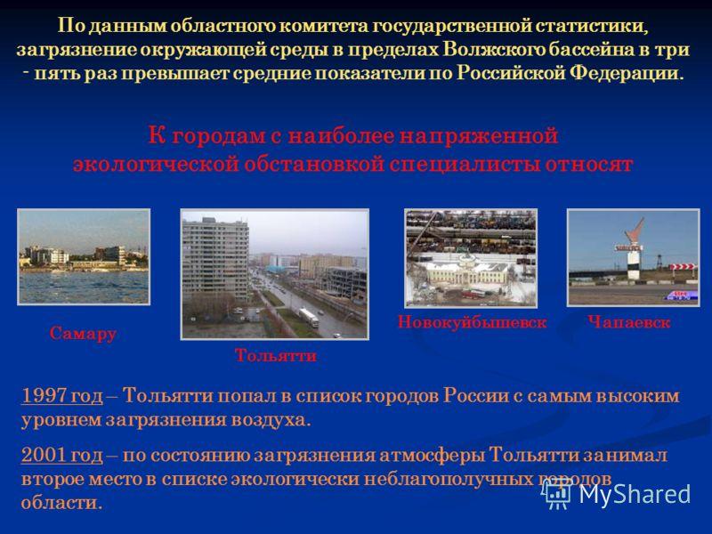 По данным областного комитета государственной статистики, загрязнение окружающей среды в пределах Волжского бассейна в три - пять раз превышает средние показатели по Российской Федерации. К городам с наиболее напряженной экологической обстановкой спе