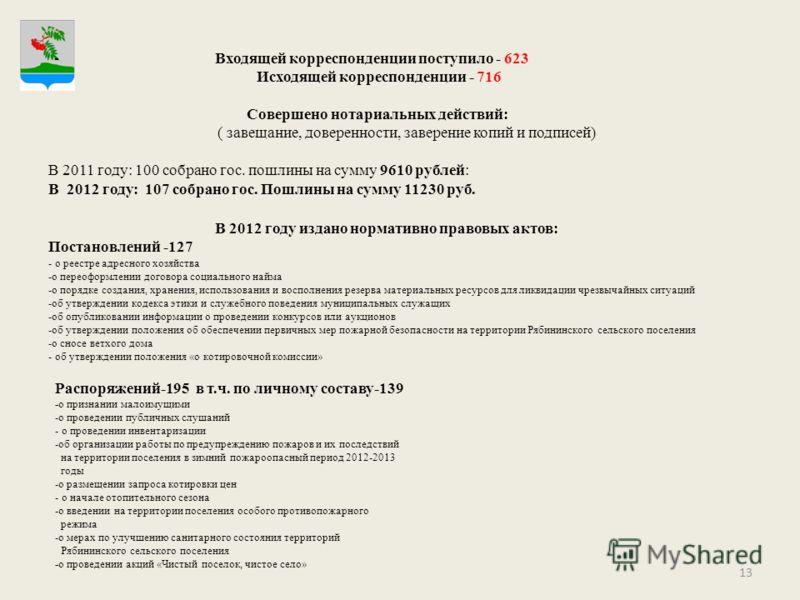 13 - Входящей корреспонденции поступило - 623 Исходящей корреспонденции - 716 Совершено нотариальных действий: ( завещание, доверенности, заверение копий и подписей) В 2011 году: 100 собрано гос. пошлины на сумму 9610 рублей: В 2012 году: 107 собрано