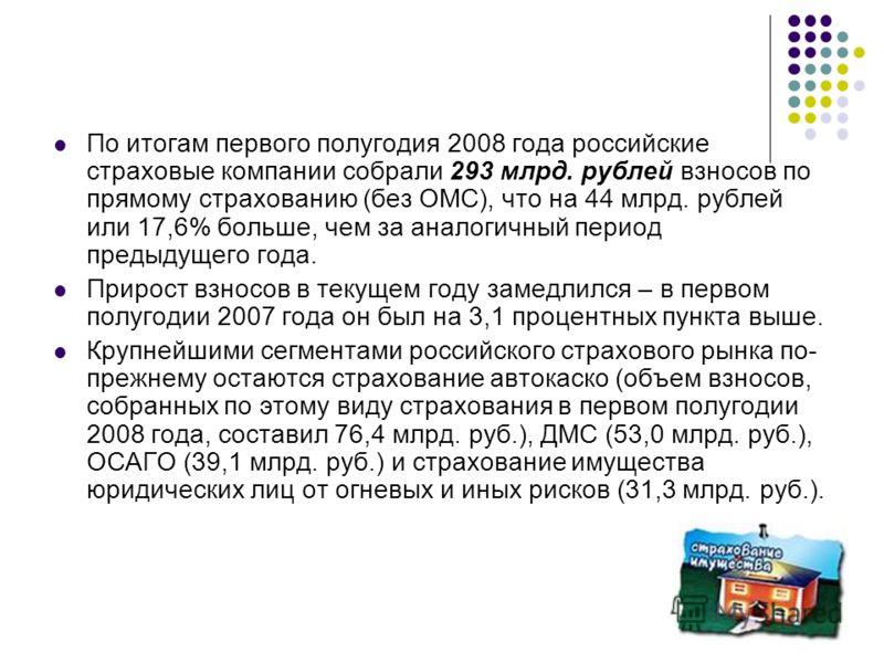 По итогам первого полугодия 2008 года российские страховые компании собрали 293 млрд. рублей взносов по прямому страхованию (без ОМС), что на 44 млрд. рублей или 17,6% больше, чем за аналогичный период предыдущего года. Прирост взносов в текущем году