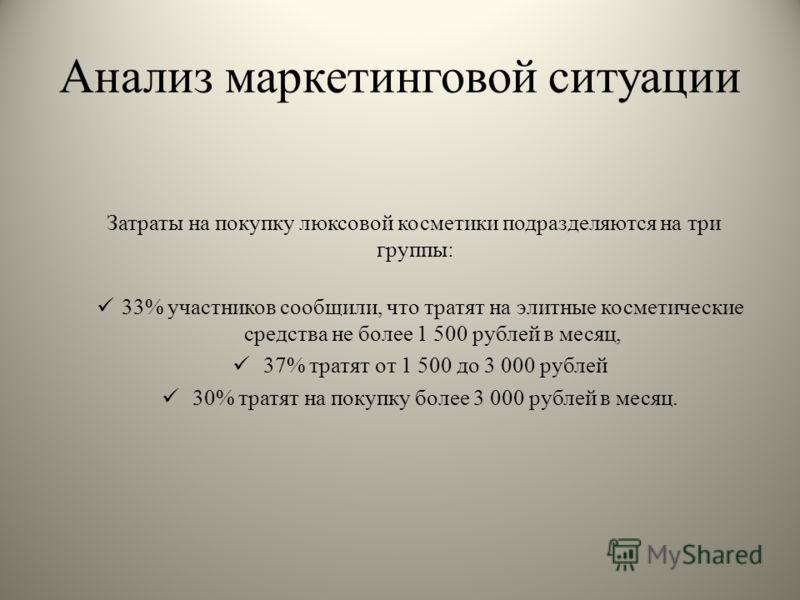 Анализ маркетинговой ситуации Затраты на покупку люксовой косметики подразделяются на три группы: 33% участников сообщили, что тратят на элитные косметические средства не более 1 500 рублей в месяц, 37% тратят от 1 500 до 3 000 рублей 30% тратят на п