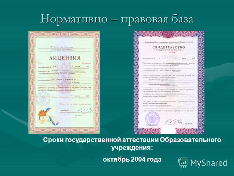 Нормативно – правовая база Сроки государственной аттестации Образовательного учреждения: октябрь 2004 года