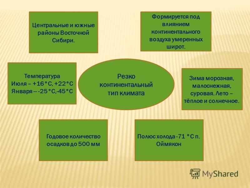 Резко континентальный тип климата Центральные и южные районы Восточной Сибири. Формируется под влиянием континентального воздуха умеренных широт. Зима морозная, малоснежная, суровая. Лето – тёплое и солнечное. Температура Июля – +16°С, +22°С Января -