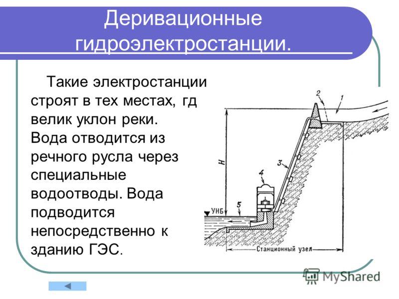 Деривационные гидроэлектростанции. Такие электростанции строят в тех местах, где велик уклон реки. Вода отводится из речного русла через специальные водоотводы. Вода подводится непосредственно к зданию ГЭС.